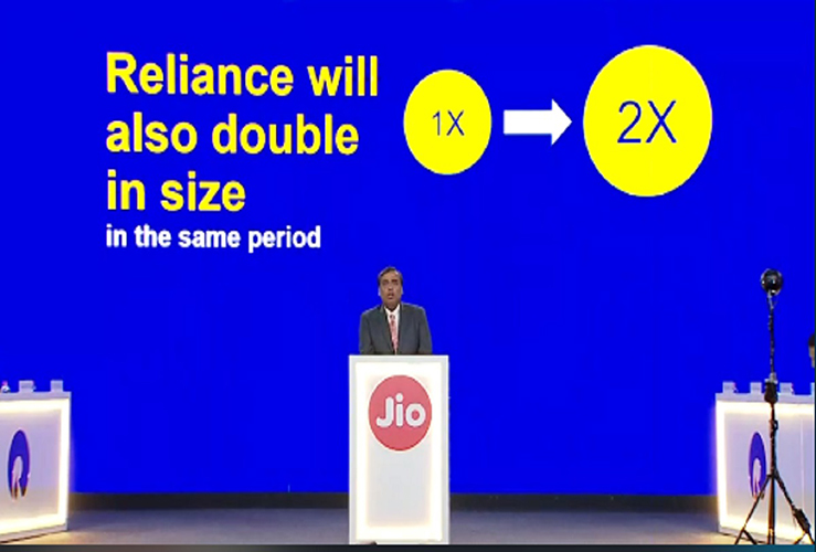 RELIANCE AGM